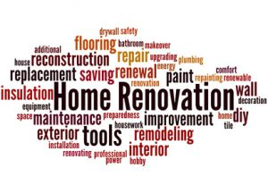 Home Renovation, word cloud concept